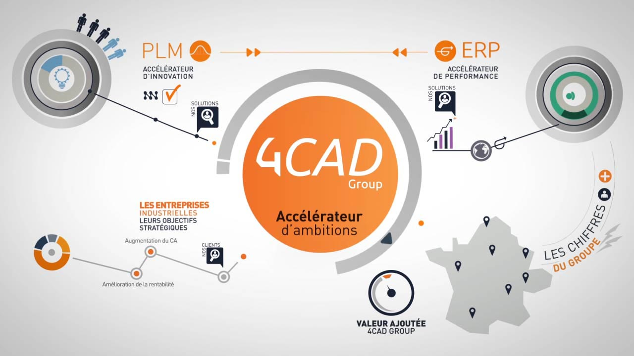 4cad : Motion Design Glino graphiste freelance à Nantes